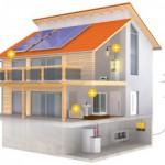 Fotovoltaico e Solare insieme, il kit in vendita
