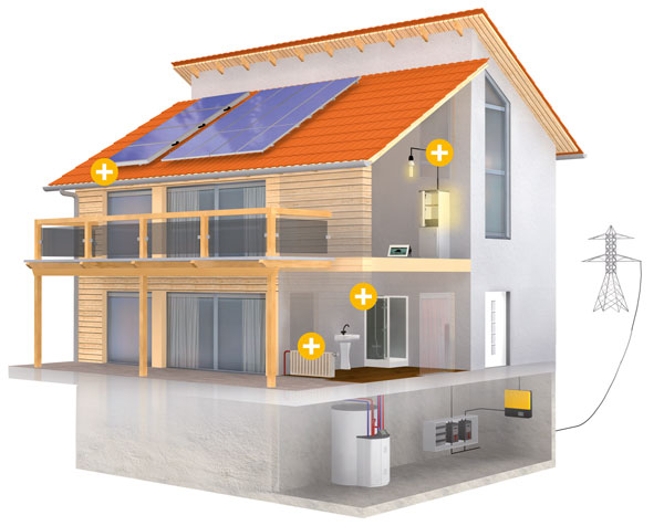 Fotovoltaico e solare insieme il kit in vendita for Pannelli solari per acqua calda ultima generazione