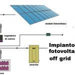 Prezzo Impianto Fotovoltaico da 1 Kw Off Grid