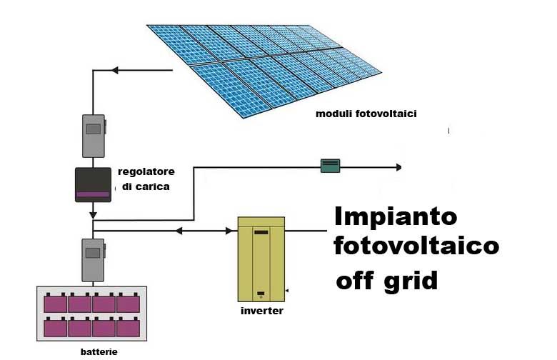 fotovoltaico 1 kw