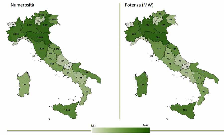 fotovoltaico-agricolo-italia